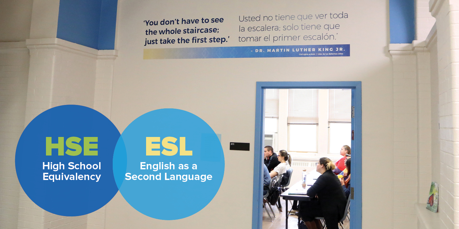 HSE and ESL programs